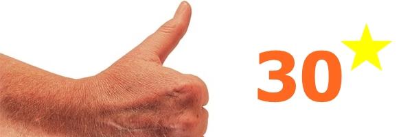 TOP 30 Twoich indywidualnych korzyści z coachingu z zarządzania czasem